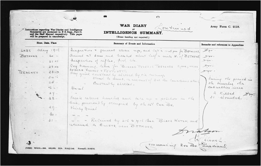 War Diary for the Second Brigade for the period during the battle.